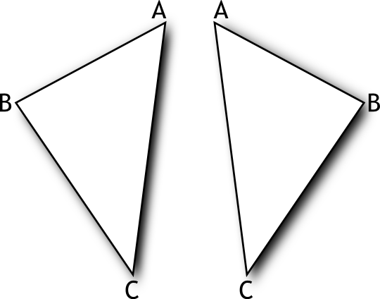 Left and Right Handed Triangles as seen by the Voodoo Registers